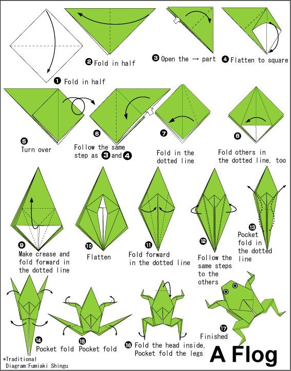 How To Make A Origami Paper Jumping Frog